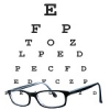 Eye Exams: The Basics of What to Expect